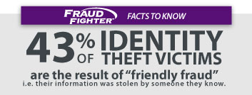 Identity Theft Fact