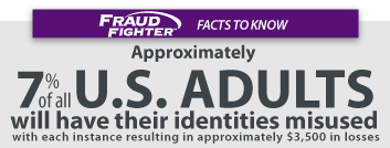 IDentity Theft Statistic