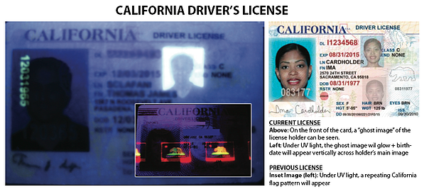 California Drivers License Security Features